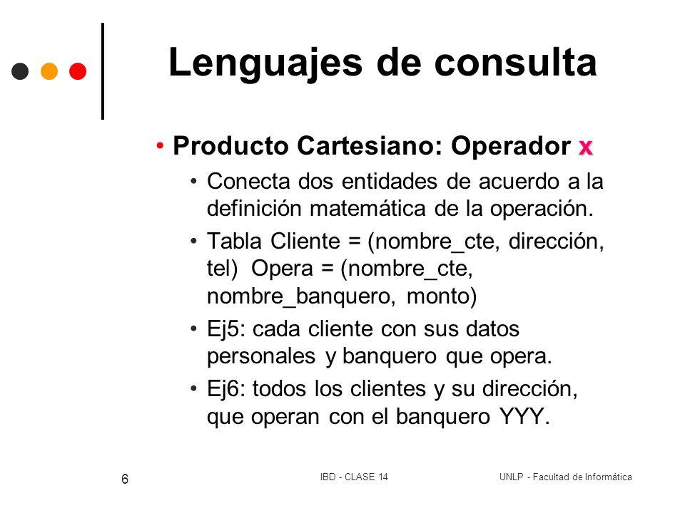 Lenguajes de consulta Producto Cartesiano: Operador x