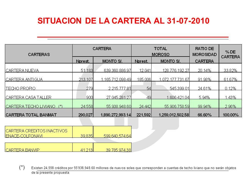 SITUACION DE LA CARTERA AL 31-07-2010
