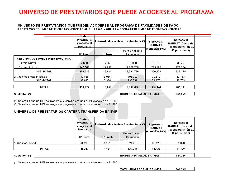 UNIVERSO DE PRESTATARIOS QUE PUEDE ACOGERSE AL PROGRAMA