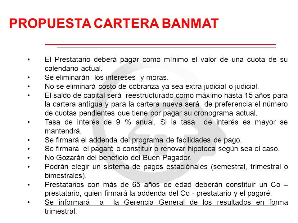PROPUESTA CARTERA BANMAT