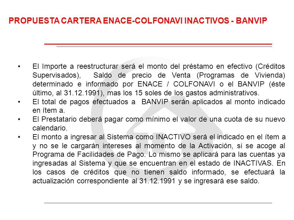 PROPUESTA CARTERA ENACE-COLFONAVI INACTIVOS - BANVIP