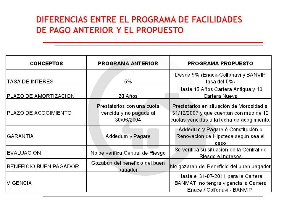 DIFERENCIAS ENTRE EL PROGRAMA DE FACILIDADES DE PAGO ANTERIOR Y EL PROPUESTO