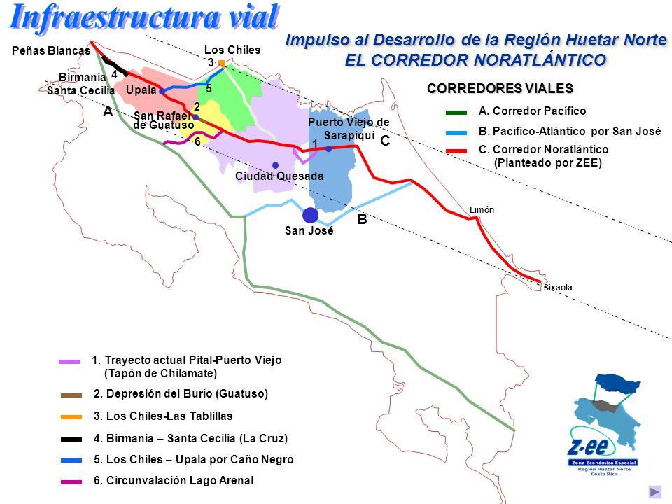 Infraestructura vial Impulso al Desarrollo de la Región Huetar Norte