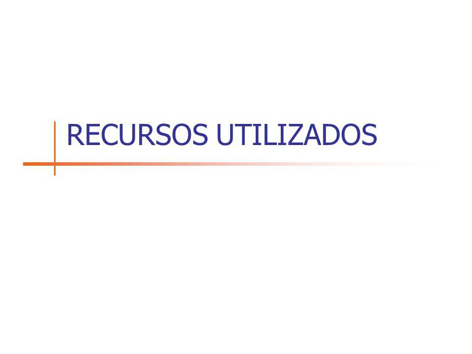 RECURSOS UTILIZADOS