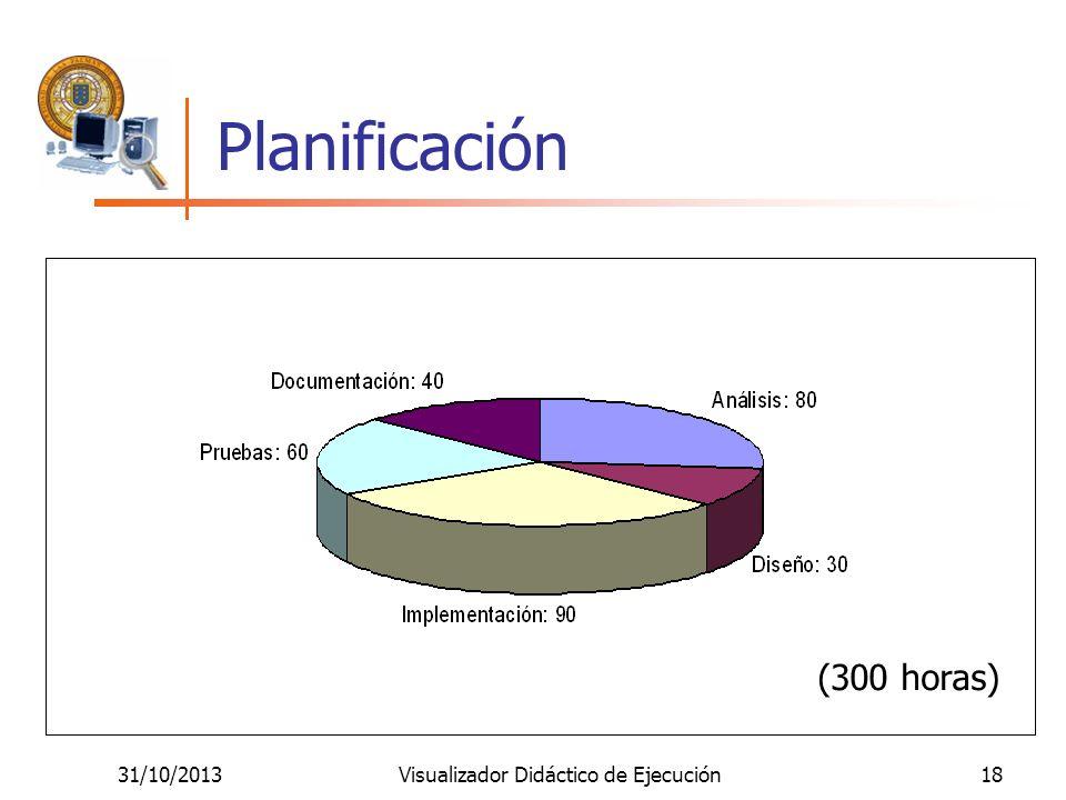 Visualizador Didáctico de Ejecución