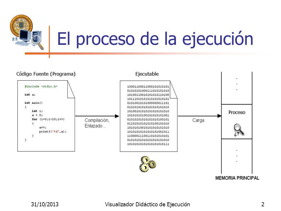 El proceso de la ejecución