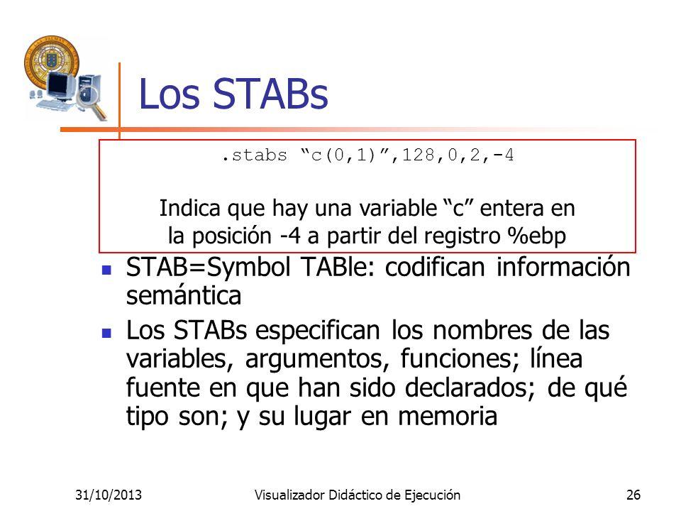 Los STABs .stabs c(0,1) ,128,0,2,-4. Indica que hay una variable c entera en. la posición -4 a partir del registro %ebp.