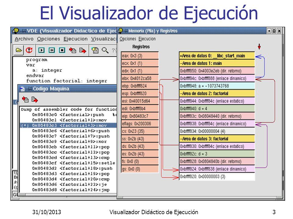El Visualizador de Ejecución