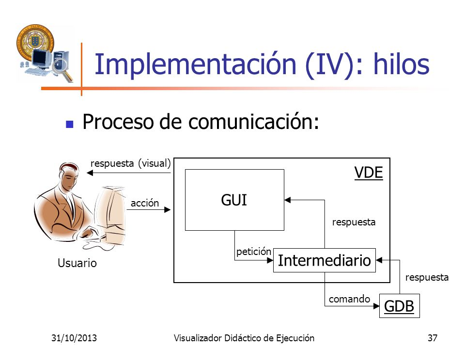 Implementación (IV): hilos