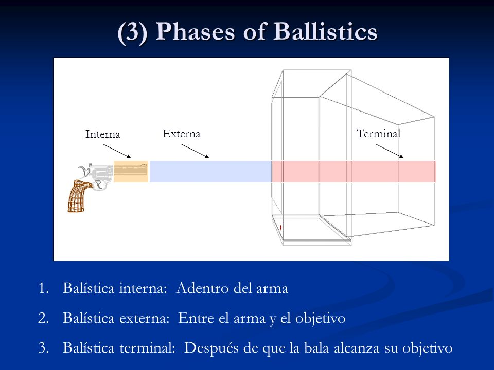 (3) Phases of Ballistics