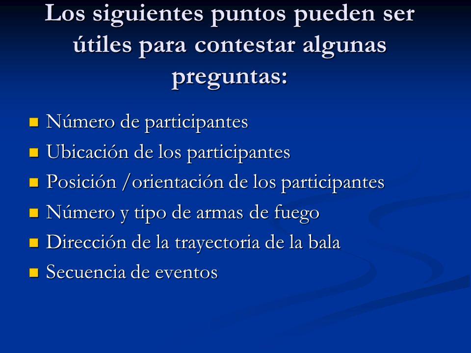 Los siguientes puntos pueden ser útiles para contestar algunas preguntas: