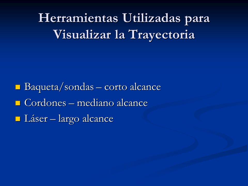 Herramientas Utilizadas para Visualizar la Trayectoria