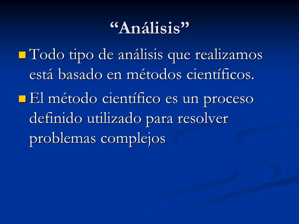 Análisis Todo tipo de análisis que realizamos está basado en métodos científicos.