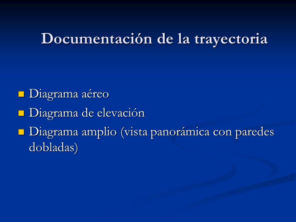 Documentación de la trayectoria