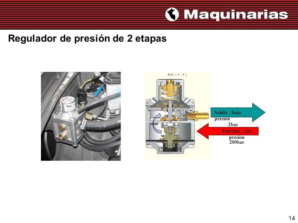 Regulador de presión de 2 etapas