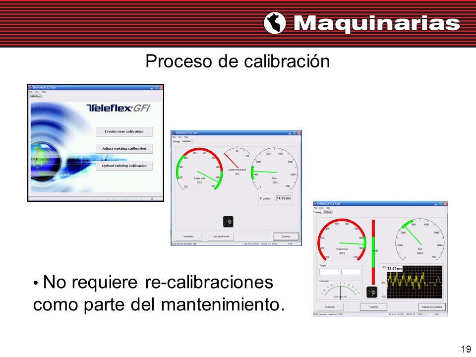 Proceso de calibración