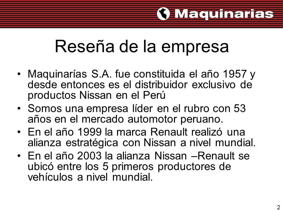 Reseña de la empresa Maquinarías S.A. fue constituida el año 1957 y desde entonces es el distribuidor exclusivo de productos Nissan en el Perú.