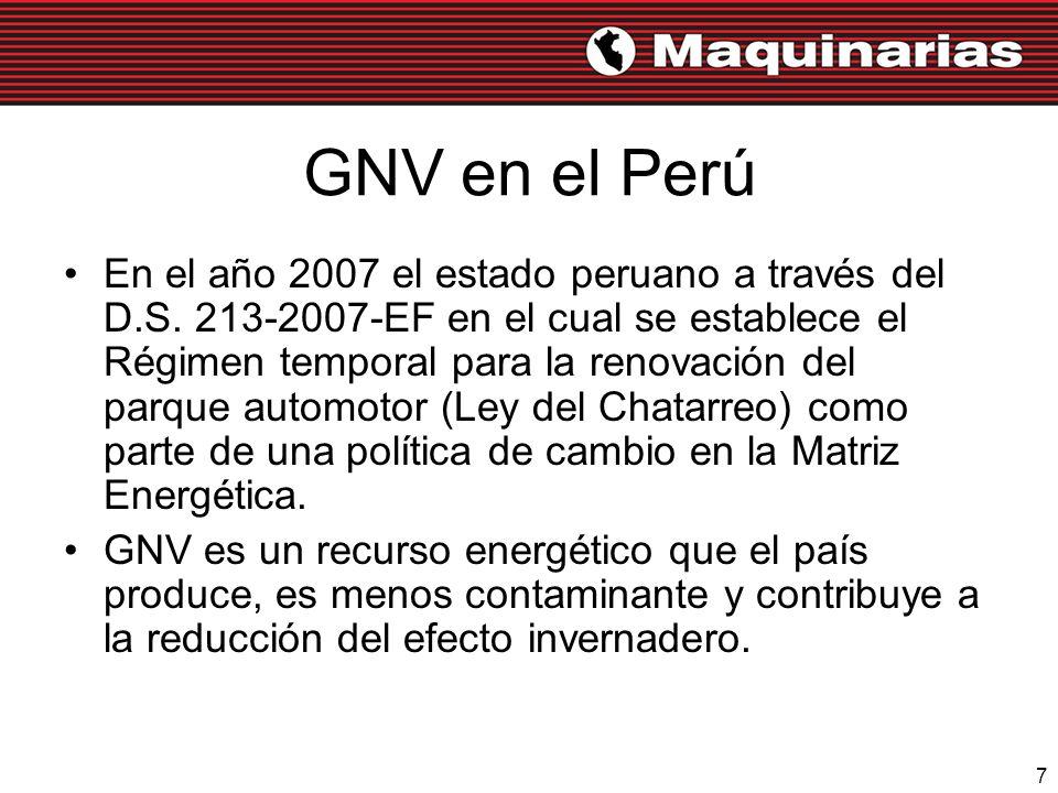 GNV en el Perú