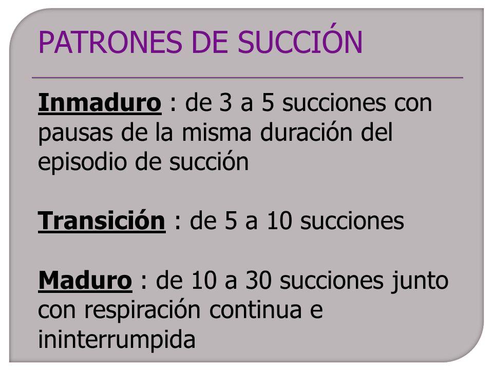 PATRONES DE SUCCIÓN Inmaduro : de 3 a 5 succiones con pausas de la misma duración del episodio de succión.