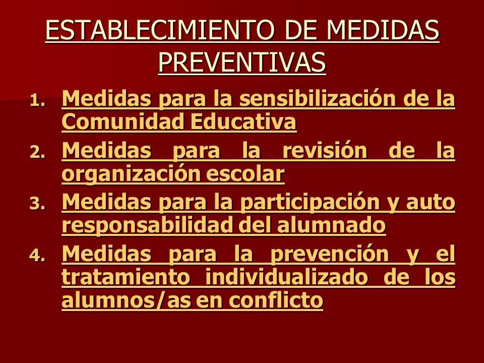 ESTABLECIMIENTO DE MEDIDAS PREVENTIVAS
