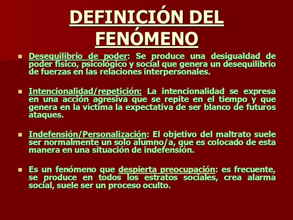 DEFINICIÓN DEL FENÓMENO
