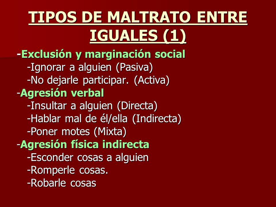 TIPOS DE MALTRATO ENTRE IGUALES (1)