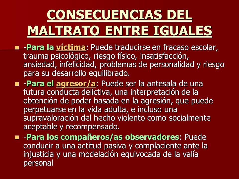 CONSECUENCIAS DEL MALTRATO ENTRE IGUALES