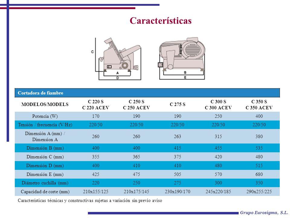Características Cortadora de fiambre MODELOS/MODELS C 220 S C 220 ACEV