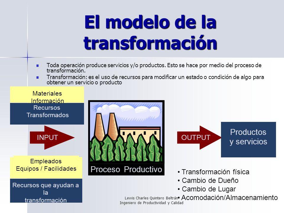 El modelo de la transformación