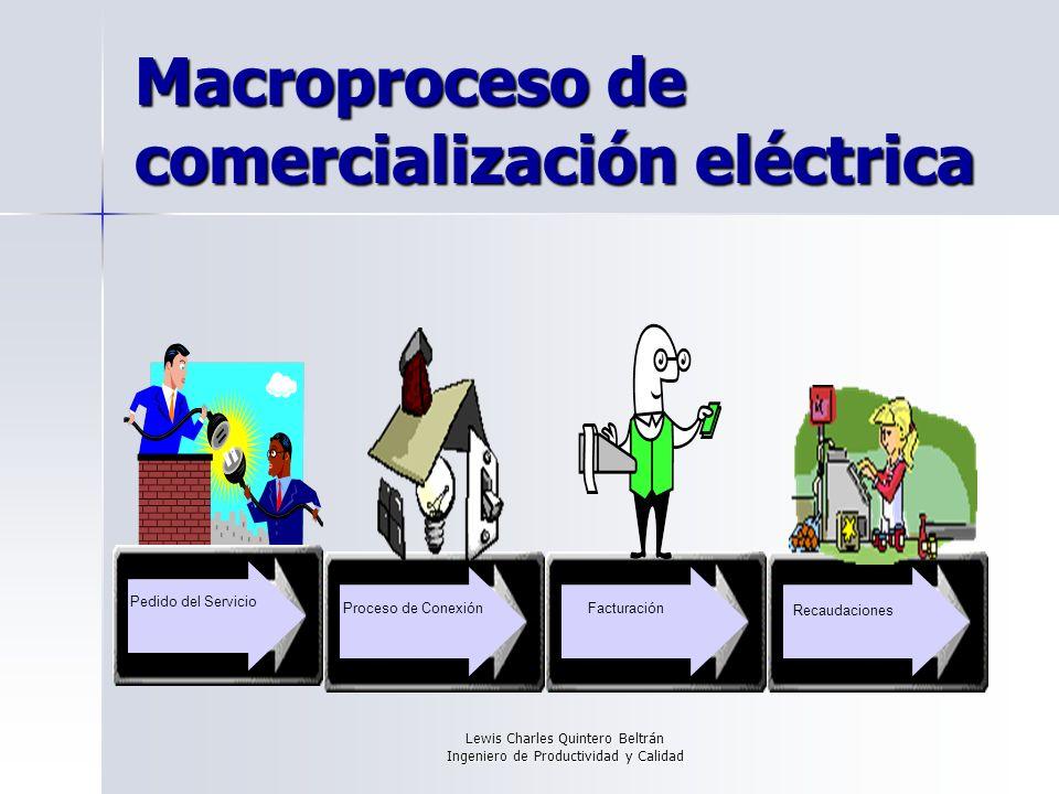 Macroproceso de comercialización eléctrica