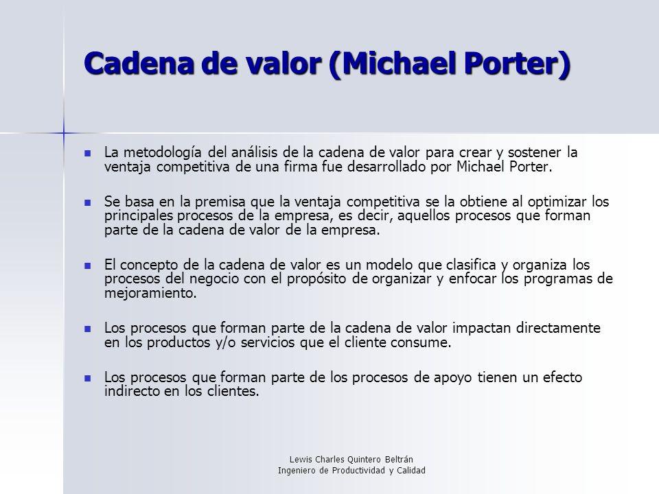 Cadena de valor (Michael Porter)