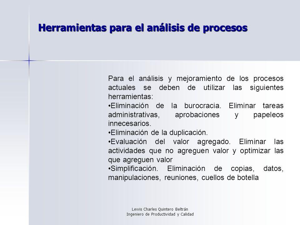 Herramientas para el análisis de procesos