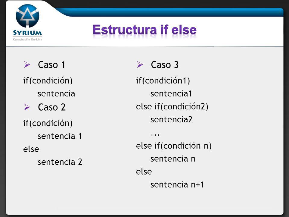 Estructura if else Caso 1 Caso 2 Caso 3 if(condición) sentencia