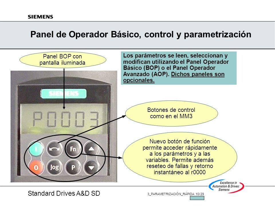 Panel de Operador Básico, control y parametrización