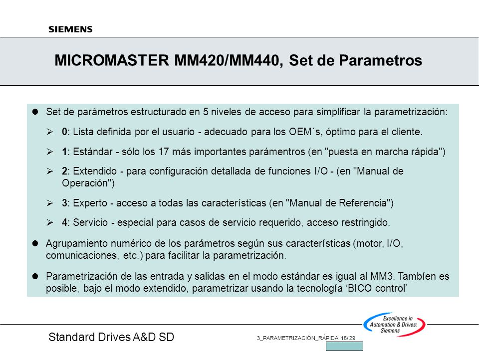 MICROMASTER MM420/MM440, Set de Parametros