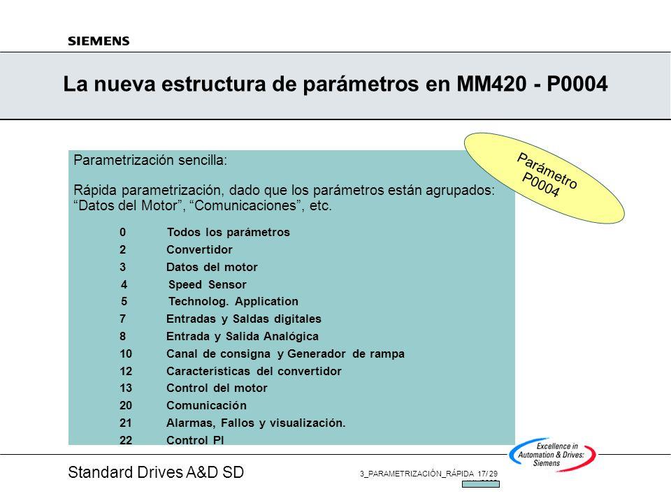 La nueva estructura de parámetros en MM420 - P0004