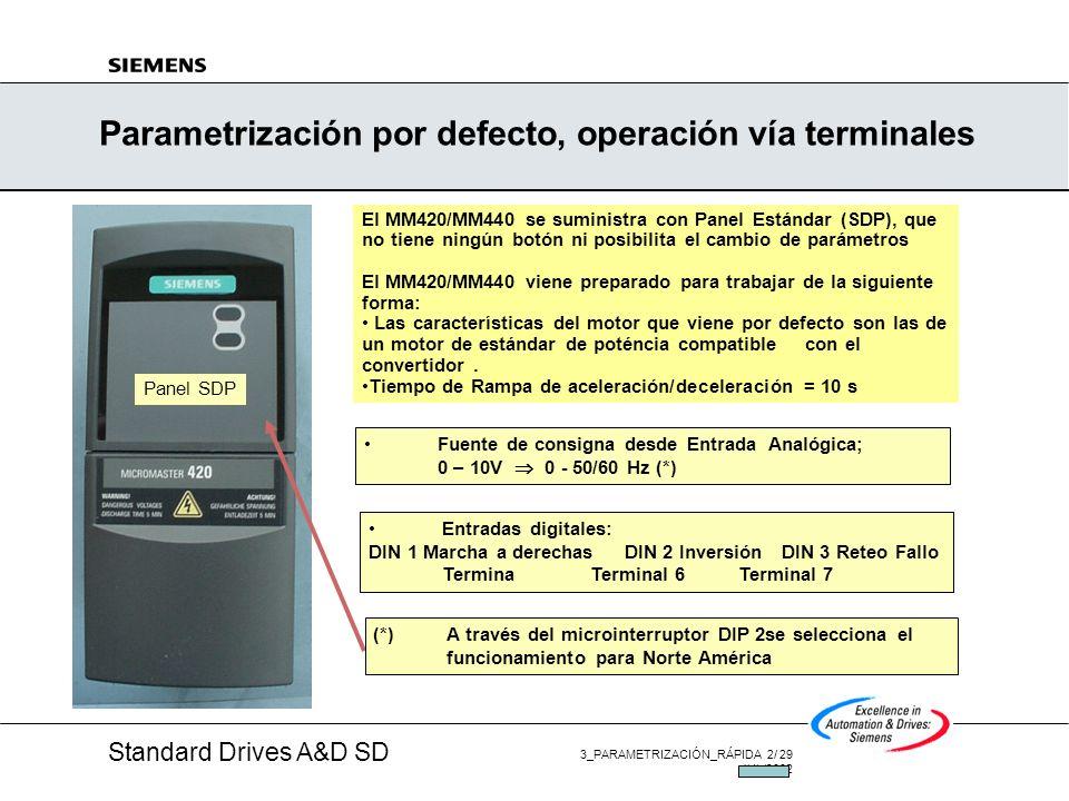 Parametrización por defecto, operación vía terminales