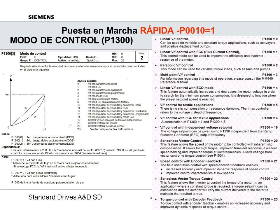 Puesta en Marcha RÁPIDA -P0010=1