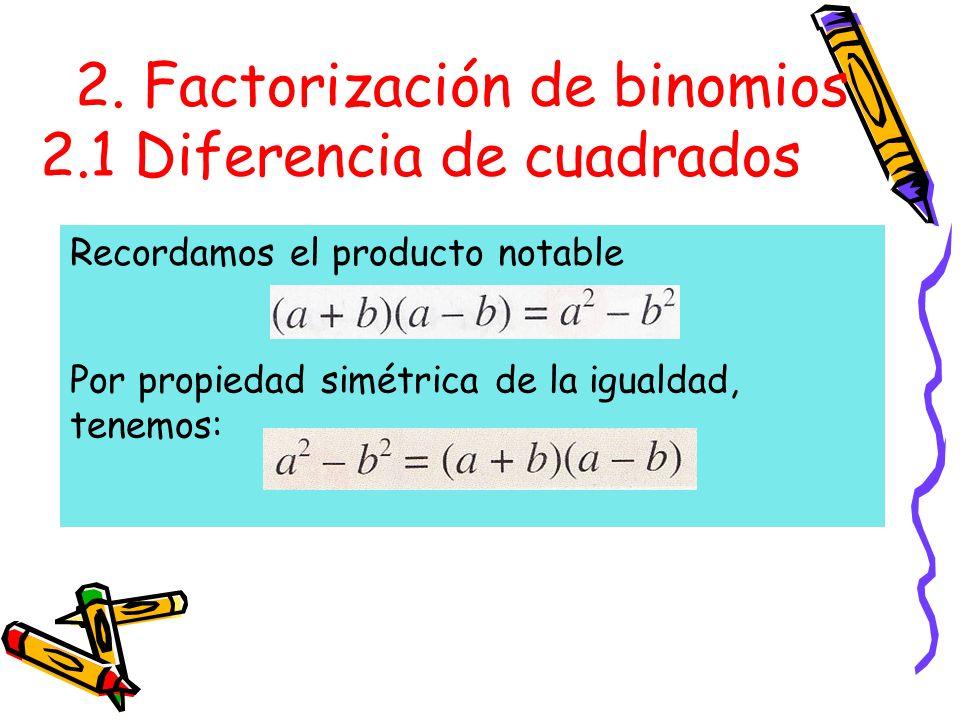 2. Factorización de binomios 2.1 Diferencia de cuadrados