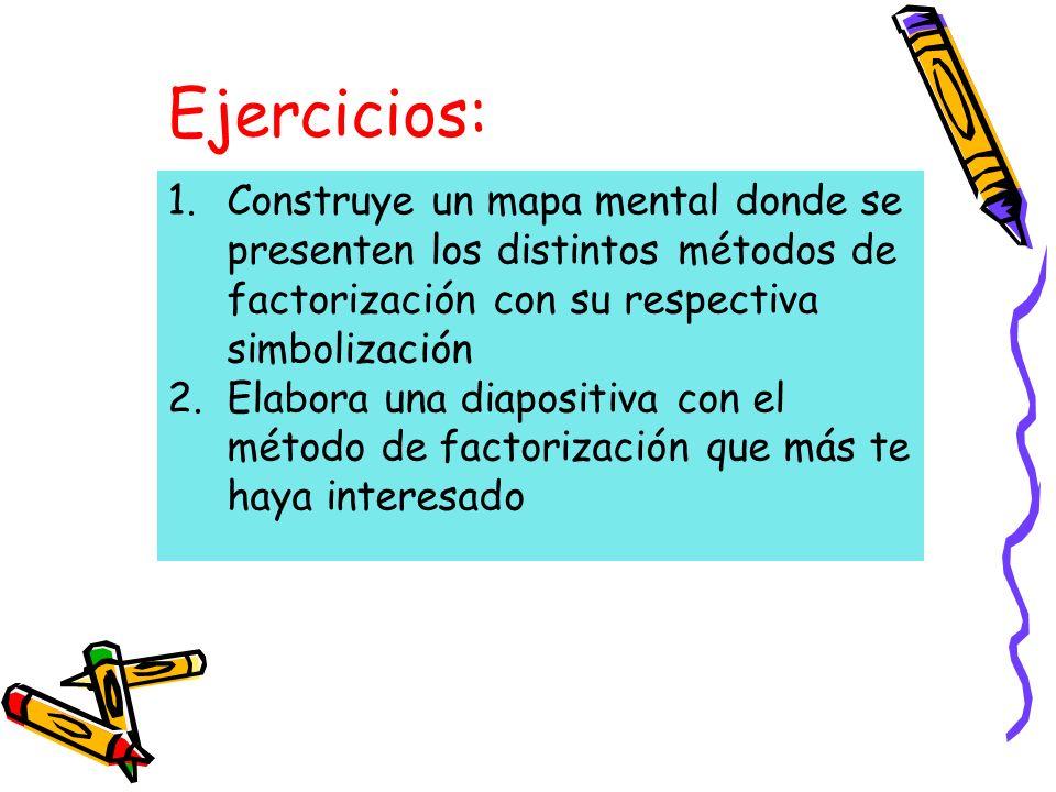 Ejercicios:Construye un mapa mental donde se presenten los distintos métodos de factorización con su respectiva simbolización.