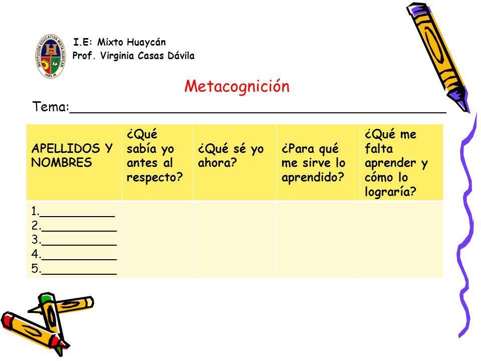 Metacognición Tema:_____________________________________________