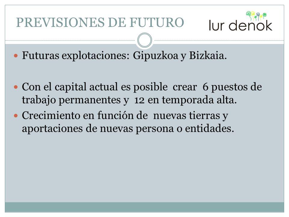 PREVISIONES DE FUTURO Futuras explotaciones: Gipuzkoa y Bizkaia.