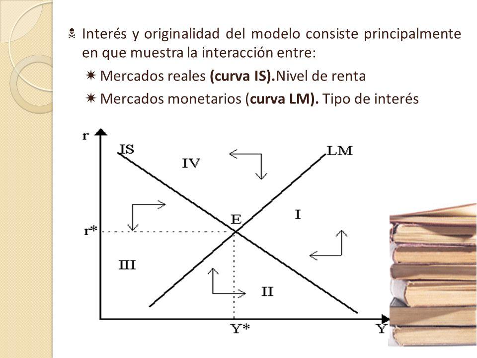 Interés y originalidad del modelo consiste principalmente en que muestra la interacción entre: