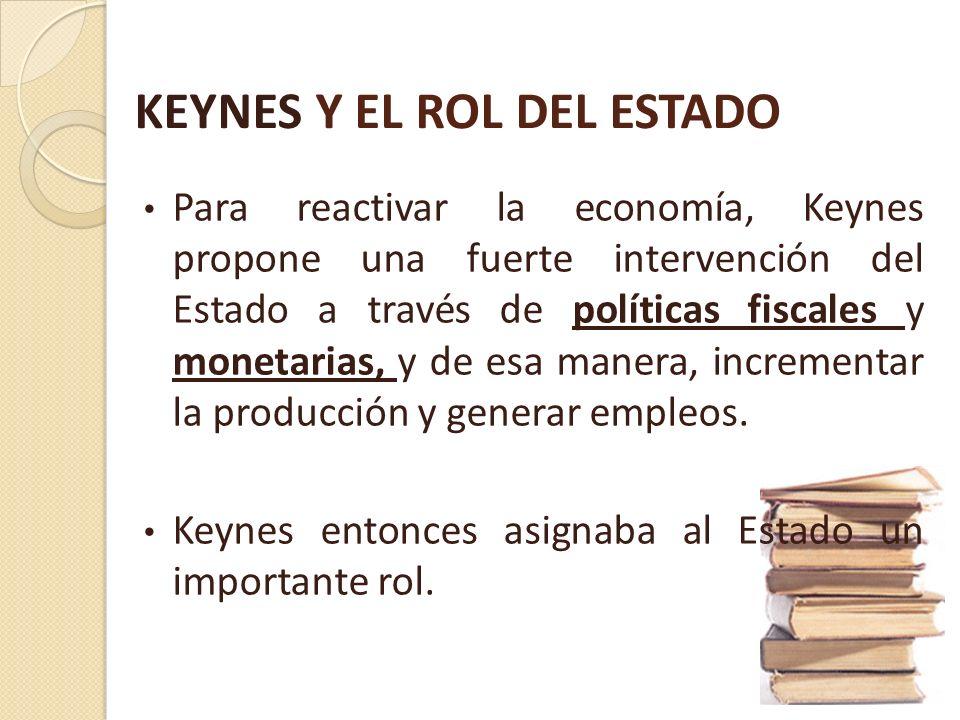 KEYNES Y EL ROL DEL ESTADO