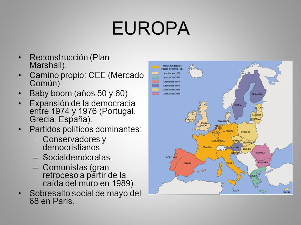 EUROPA Reconstrucción (Plan Marshall).