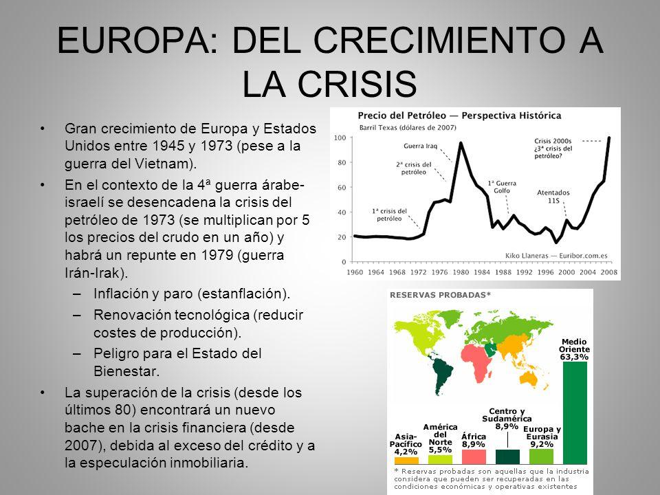 EUROPA: DEL CRECIMIENTO A LA CRISIS