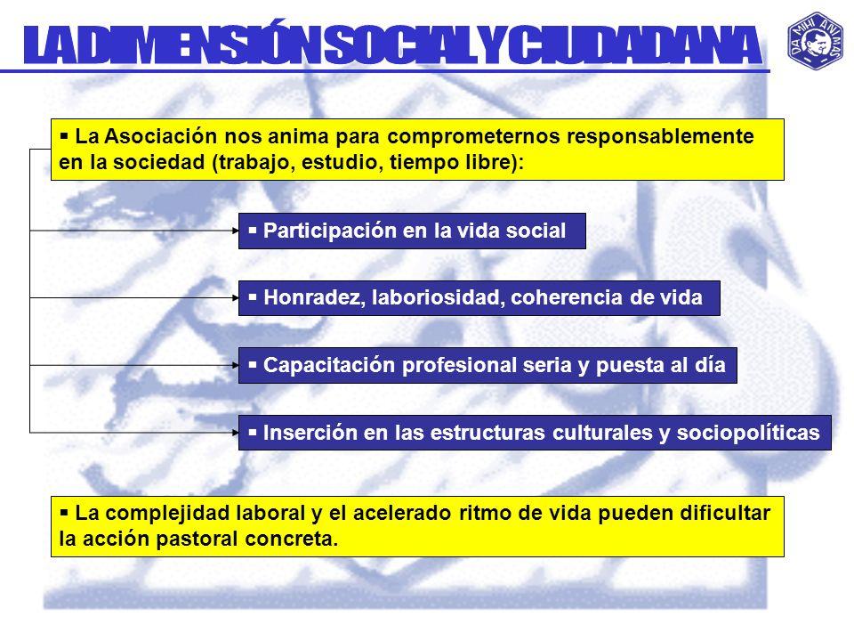 LA DIMENSIÓN SOCIAL Y CIUDADANA