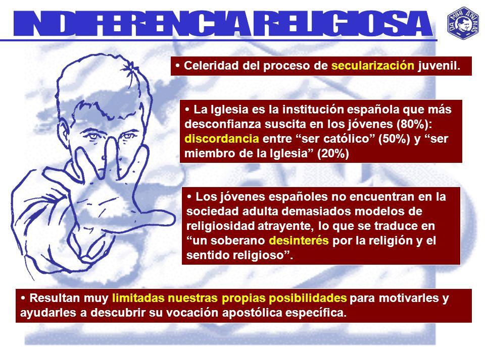 INDIFERENCIA RELIGIOSA