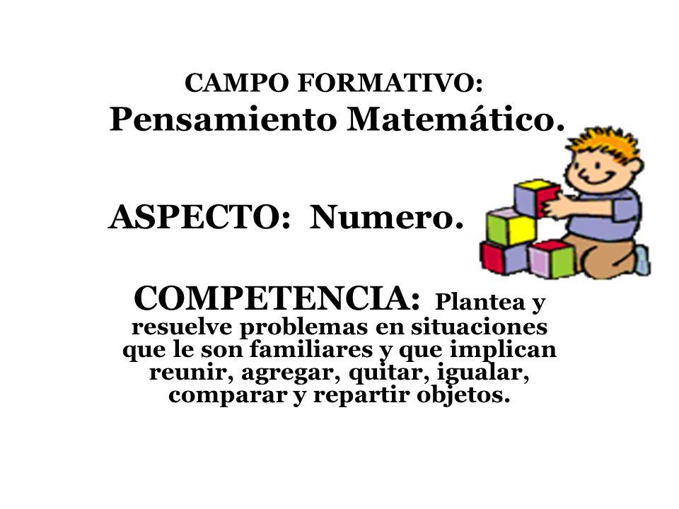 CAMPO FORMATIVO: Pensamiento Matemático.