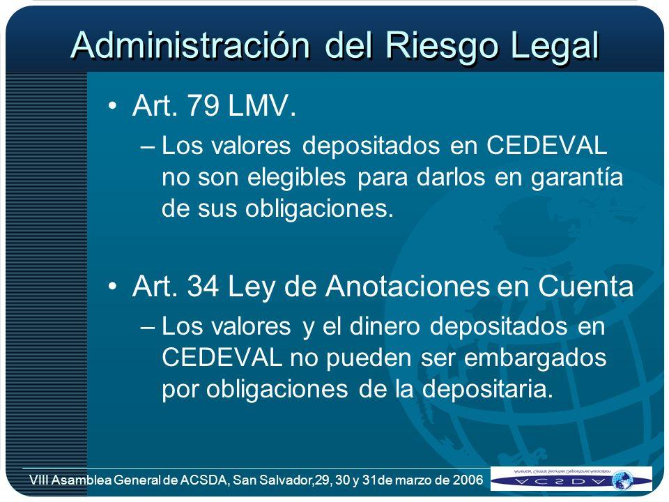 Administración del Riesgo Legal
